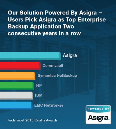 Asigra cloud backup.