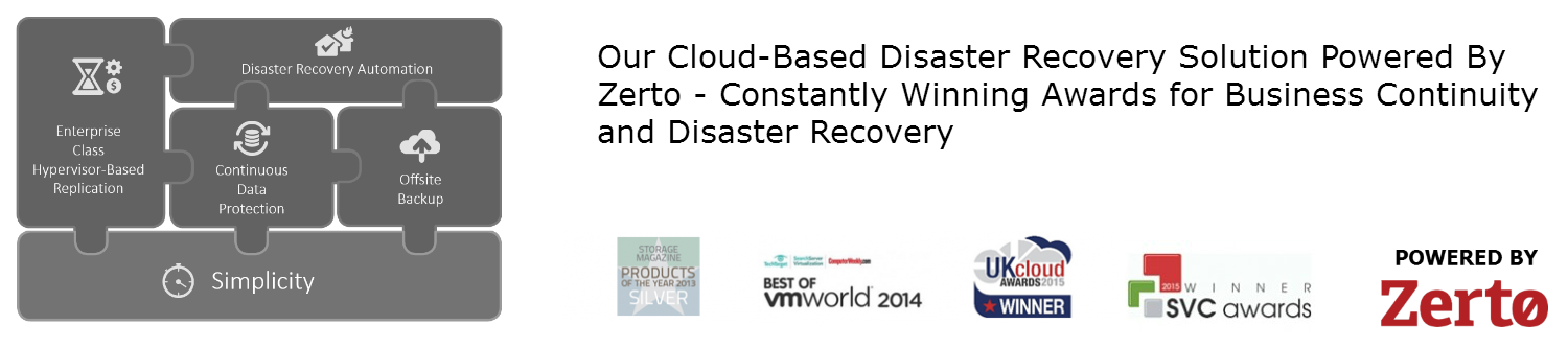 Cloud-based disaster recovery solution powered by Zerto.